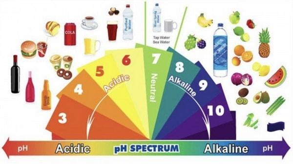 Alkaline là gì? Lợi ích của nước Alkaline